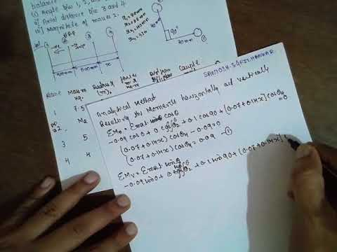 Balancing of Rotating Masses (Analytical Method) Lec-2
