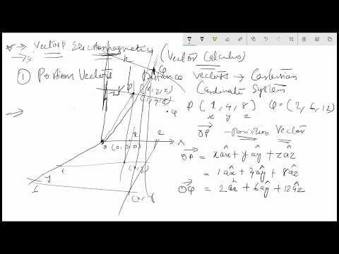 Position Vectors and Distance Vectors in Cartesian Coordinates