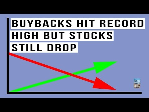 Share Buybacks Hit RECORD HIGH! GM $14 Billion Buybacks Double What Jobs Cuts Saved! Mp3