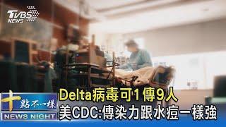 Delta病毒可1傳9人 美CDC 傳染力跟水痘一樣強 十點不一樣20210730