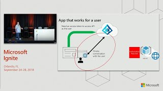 Architecting your app's access and security with identity as the control plane - BRK2265