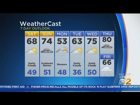 KDKA-TV Weekend Forecast (4/13)
