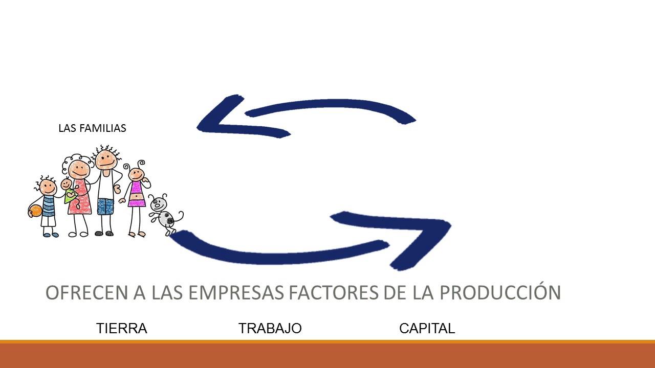 Circuito Economico : Circuito economico simple v youtube
