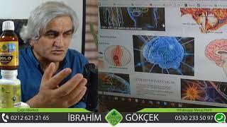 Beyin Tümörü Nedir? Beyin Tümörüne Ne İyi Gelir? Beyin Tümörü Nasıl Geçer?