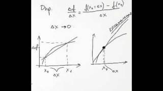 064 Алгебра 11  Урок 13  Производная