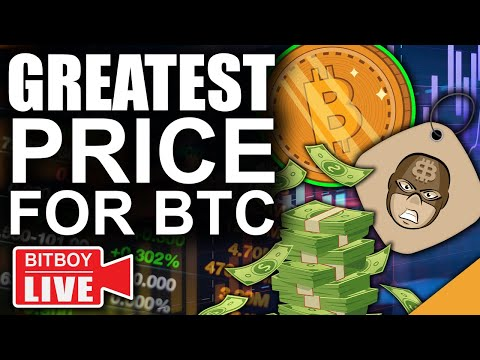 Bitcoin About To Have Greatest Price Movement Ever ($100k BTC)