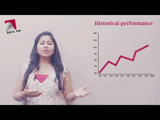 How to choose winning mutual funds (in Hindi)