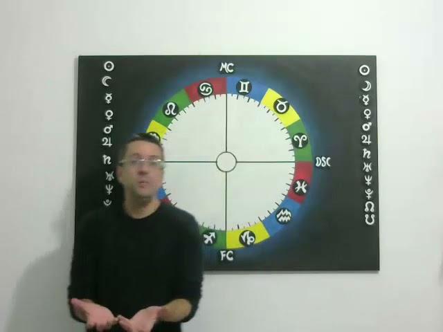 [Sacadas de Astrologia / Amor-Sinastria] #01 Signo de Áries na Casa 7 do Mapa Natal