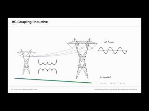 AC Mitigation Webinar: Part 1