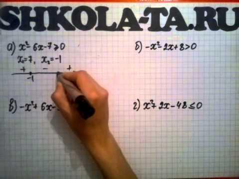 Алгебра 9 кл. Мордкович. Параграф 1.5.