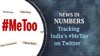 How big was India's #MeToo movement   News in Numbers