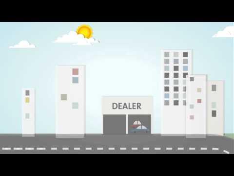 Telematics - Volkswagen Group Leasing