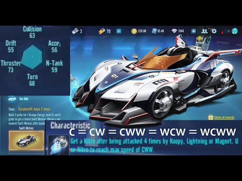 The Best And Only Tier 1 Car In Gsd Review Swift Meteor Garena Speed Drifters Youtube