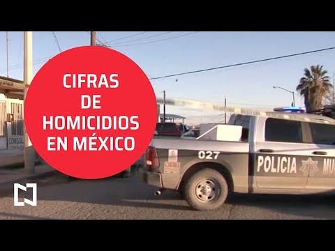 Análisis: cifras de homicidios dolosos en México - Estrictamente Personal