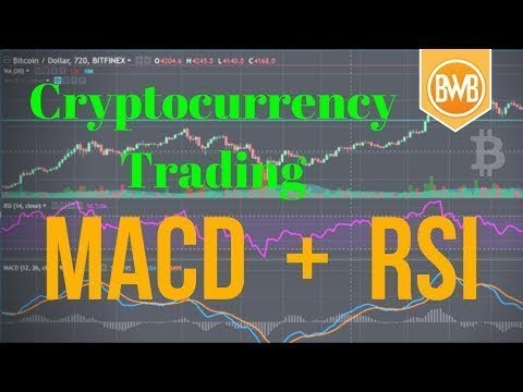 Best trading strategies cryptocurrency