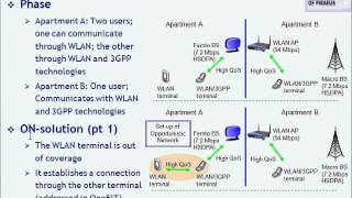 Uprc & Intel Collaboration On Wireless Infrastructures And Opportunistic Networks-part1:presentation