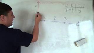 Алгебра 7 класс. 6 октября. Строим график линейной функции 4
