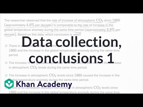 Data Collection And Conclusions — Basic Example | Math | New SAT | Khan Academy