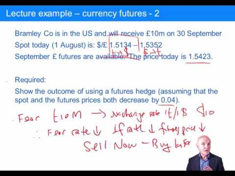 10 3 CIMA P3 Foreign currency risk   Currency futures