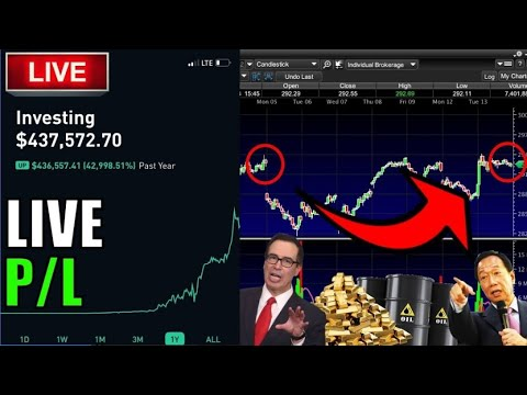 INVESTORS REACT TO CORONAVIRUS – Live Trading, Robinhood Options, Day Trading & STOCK MARKET NEWS