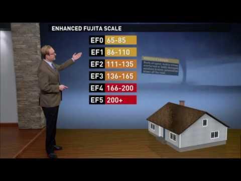 Tornado Strength: The Enhanced Fujita Scale explained