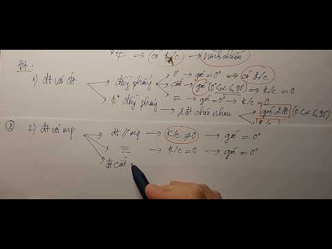 Tổng hợp kiến thức hình học không gian lớp 11 + 12 Phần 1