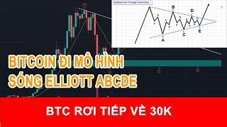 #246: Bitcoin đi mô hình sóng Elliott ABCDE, giảm tiếp về 30k