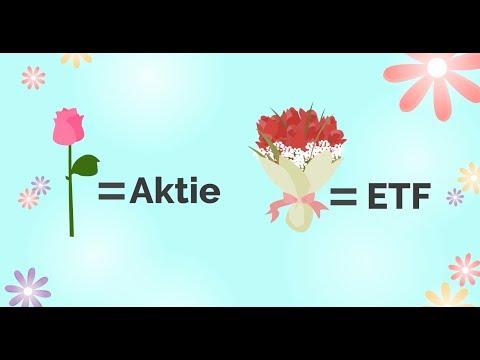 ETF Erklärung: Was sind ETFs? In nur 5 Minuten erklärt! | Börsenlexikon