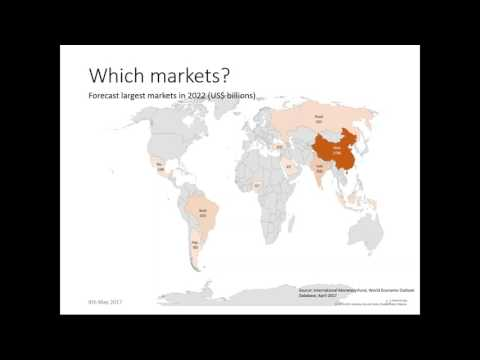 Managing corruption risk in markets beyond the EU