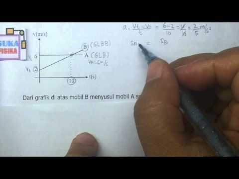 gerak-lurus-beraturan(-glb)-dan-glbb-contoh-soal-fisika-sma
