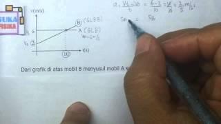 gerak lurus beraturan( GLB) dan GLBB-contoh soal-fisika SMA