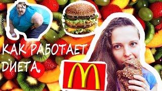 как работает диета ♥ как похудеть без усилий ☺