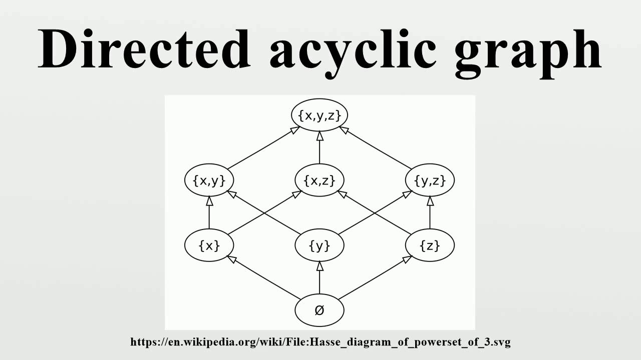 Directed acyclic graph youtube ccuart Choice Image