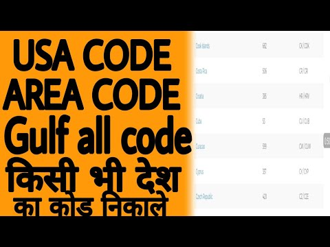 All Country Code Number