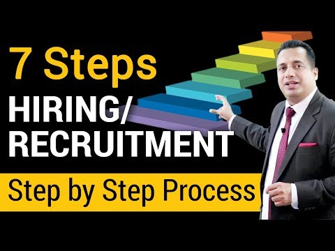 7 Steps for Hiring | Recruitment | Step by Step Process | Dr
