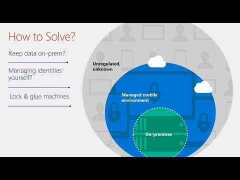 Protect and share data securely with Azure Information Protection