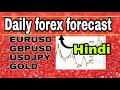Forex Daily - YouTube