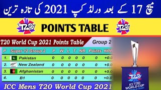 T20 World Cup 2021 Latest Point Table After Match 17 l T20 World Cup 2021 Point Table