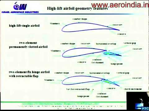 How to design an aircraft - Aerofoil design - UAV unmanned aerial vehicle wing design - Aerodynam