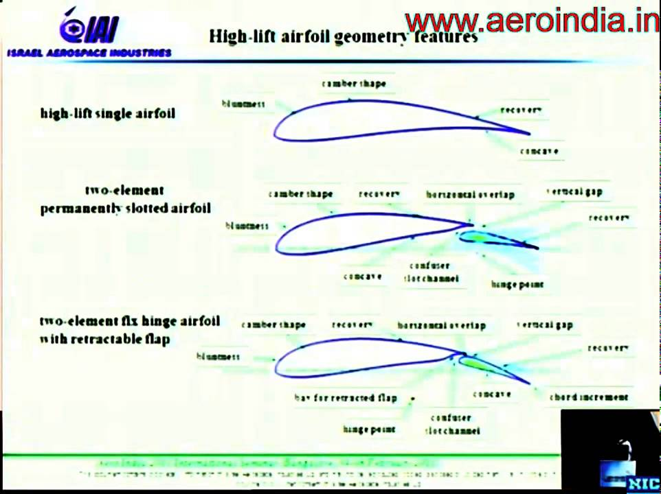 Airfoil Tools