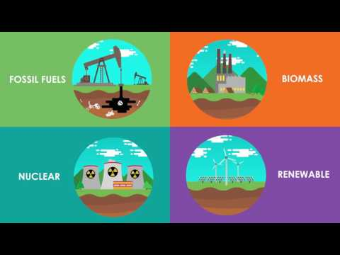 Renewable Energy Explained in 2 1 2 Minutes