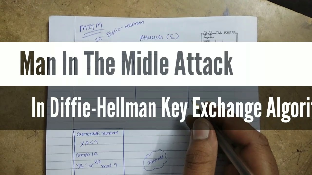 Diffie hellman key exchange