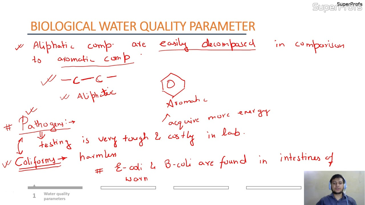 GATE CE Environmental Engineering Biological water quality numericals