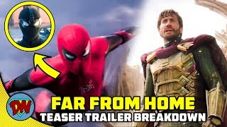 Spider-Man: Far From Home Teaser Trailer Breakdown in Hindi | DesiNerd