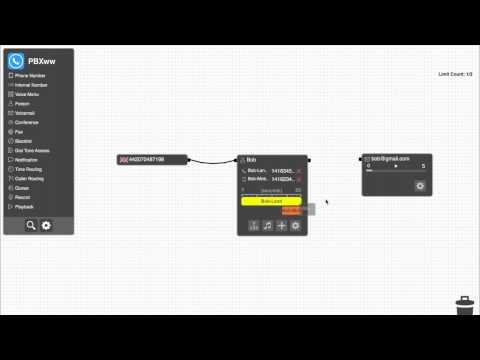 How to setup a business phone system in minutes via our FREE PBX phone system