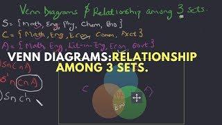 Venn Diagrams and relationship  among three sets