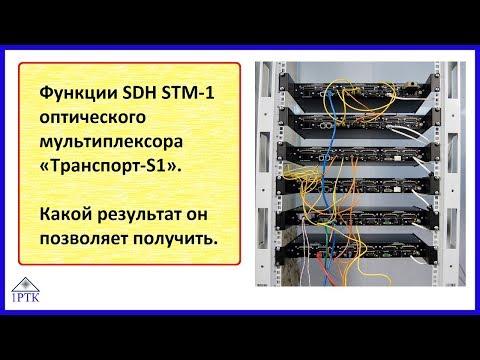 Функции SDH STM-1 оптического мультиплексора «Транспорт-S1». Какой результат он позволяет получить.