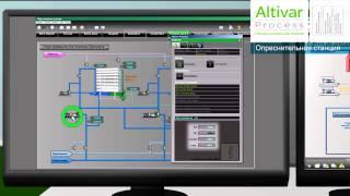 Применения частотных преобразователей Altivar Process от Шнейдер Электрик смотреть