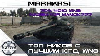 Топ ников с лучшим кпд, WN8 World of Tanks - самые скиллованные ники