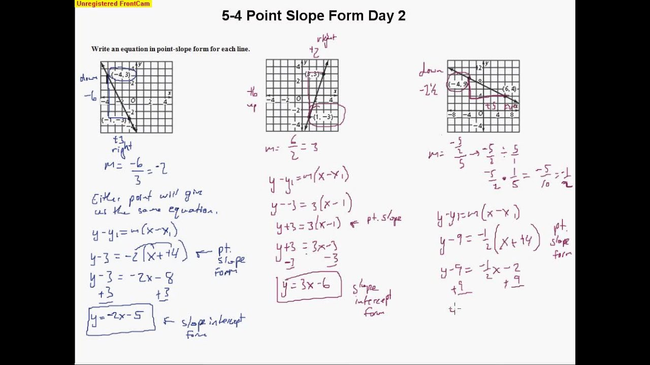 5 4 Point Slope Form Day 2 YouTube – Point Slope Form Worksheet